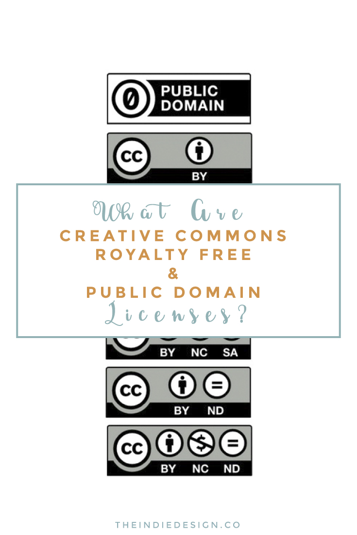 What Are The Differences Between Creative Commons, Royalty Free, & Public Domain Licenses?